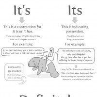 Some Spelling Lessons By The Oatmeal