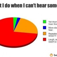 What I Do When I Can't Hear Someone