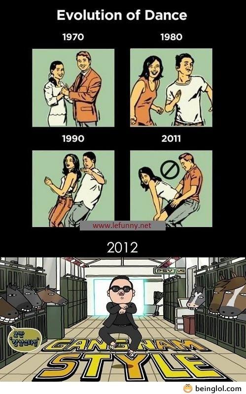 Evolution of Dance 2013