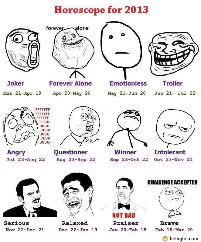 Horoscope For 2013