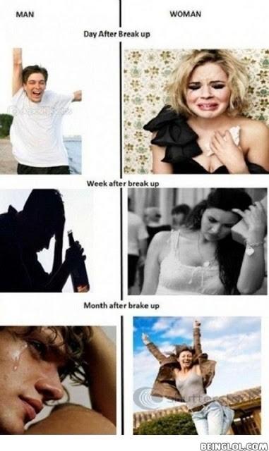 After Breakup Boys Vs Girls !