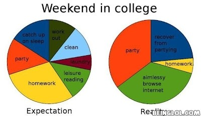 Weekend In College ...
