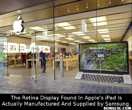 Did You Know That the Retina Display Found In Apple's Ipad Is Actually….