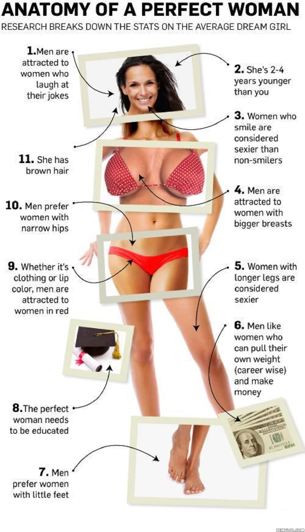 The Anatomy of the Perfect Woman