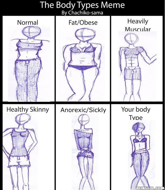 Girls Body Types