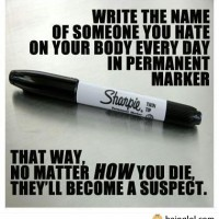 Write The Name Of Someone You Hate