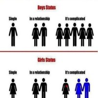 Facebook Relationship Status Boys Vs Girls
