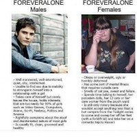 Forever Alone Males And Forever Alone Females