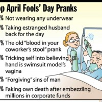 Top April Fools' Day Pranks