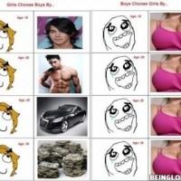 How Boys Choose Girlfriends !