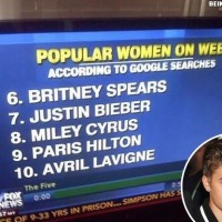 Justin Bieber Is The 7th Most Popular Woman On The Web
