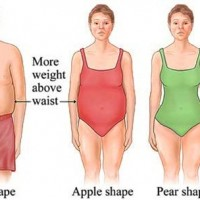 Some People Cannot Really Be Curvy.