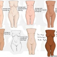 21 Types Of Women Body