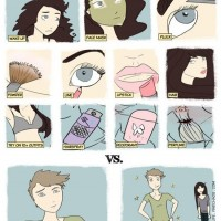 Guys Vs Girls Morning Routines