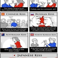 French Kisses For Countries