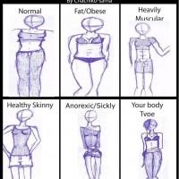 Girls Body Types