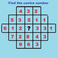 FIND THE NUMBER IN THE FOLLOWING NUMBER SEQUENCE